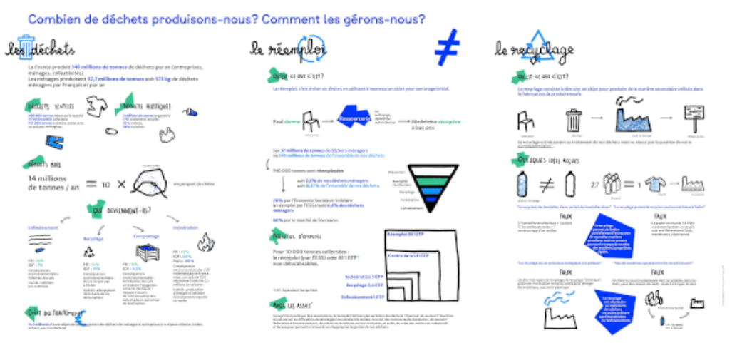inforgraphie-reemploi-recyclage-gde-paysage Lien vers: https://adopteplusquunobjet.fr/wp-content/uploads/2020/09/inforgraphie-reemploi-recyclage-gde-paysage.png